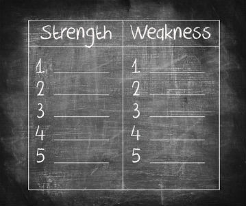 strengths weaknesses of reason You may not be available for overtime on certain days of the week for some reason  answer questions about your strengths and weaknesses  what are your.