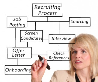 Working With Recruiters-Advice for Firms