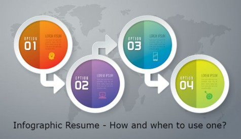 Infographic Resumes - How and when to Use one.