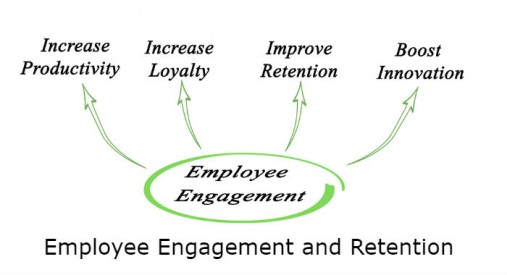 Employee engagement and retention tips